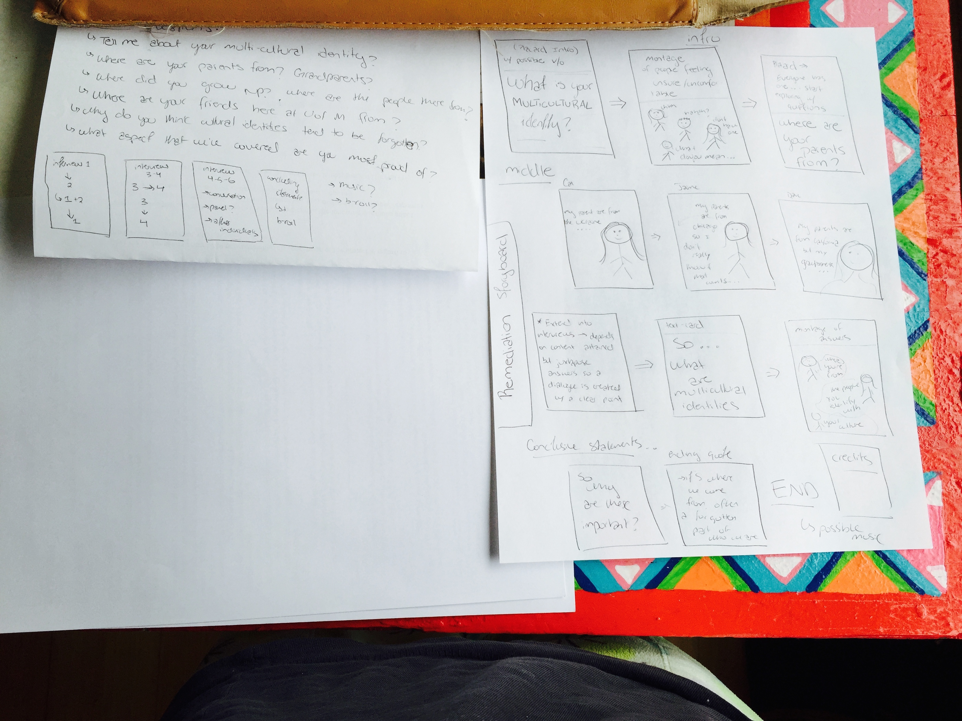 storyboard and questions